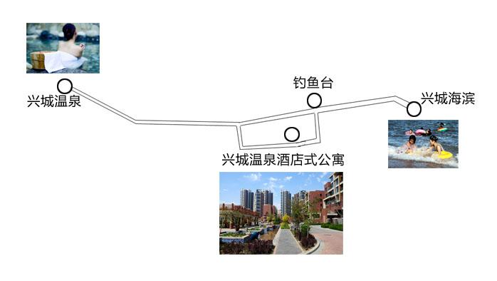 兴城温泉酒店式公寓示意图.jpg